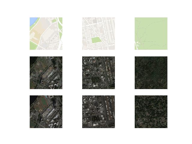 Plot of Google Map to Satellite Translated Images Using Pix2Pix After 90 Training Epochs