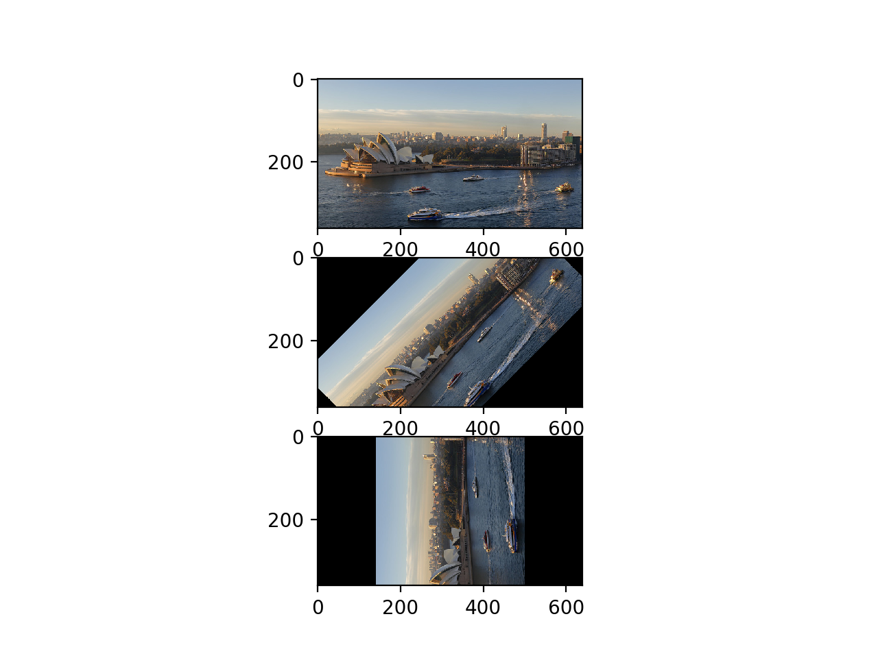 Plot of Original and Rotated Version of a Photograph