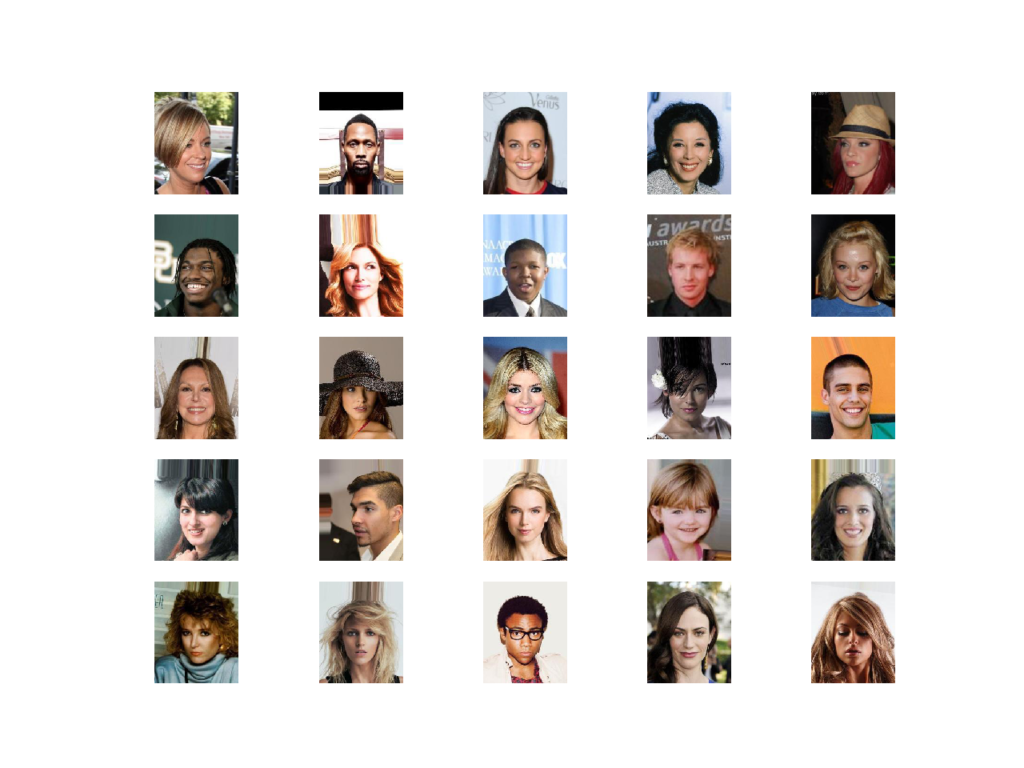 Plot of a Sample of 25 Faces from the Celebrity Faces Dataset