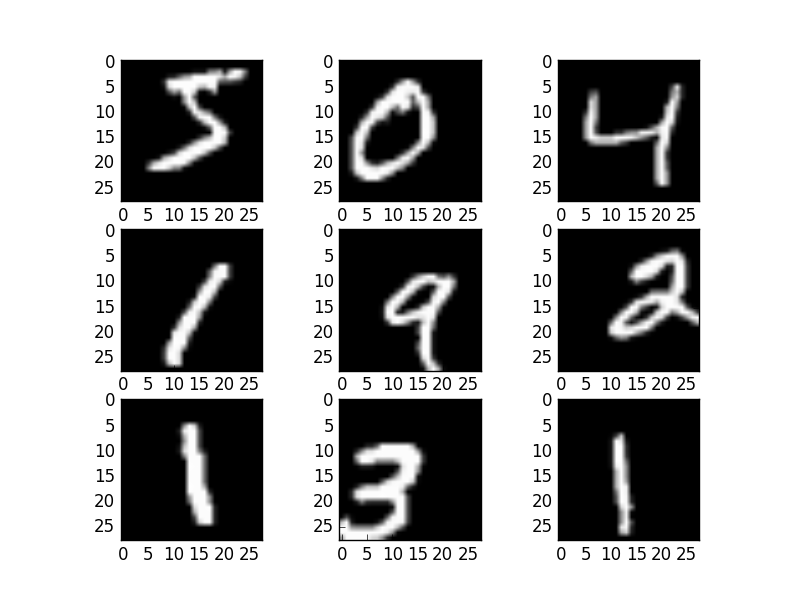 Random Shifted MNIST Images