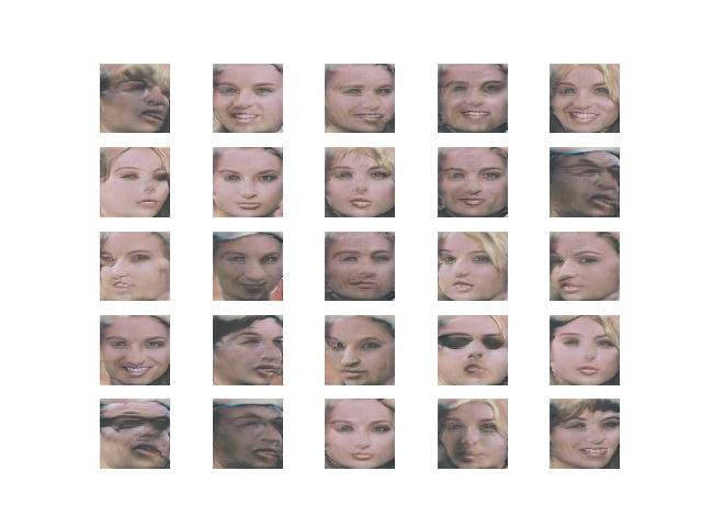 Synthetic Celebrity Faces at 128x128 Resolution After Tuning Generated by the Progressive Growing GAN