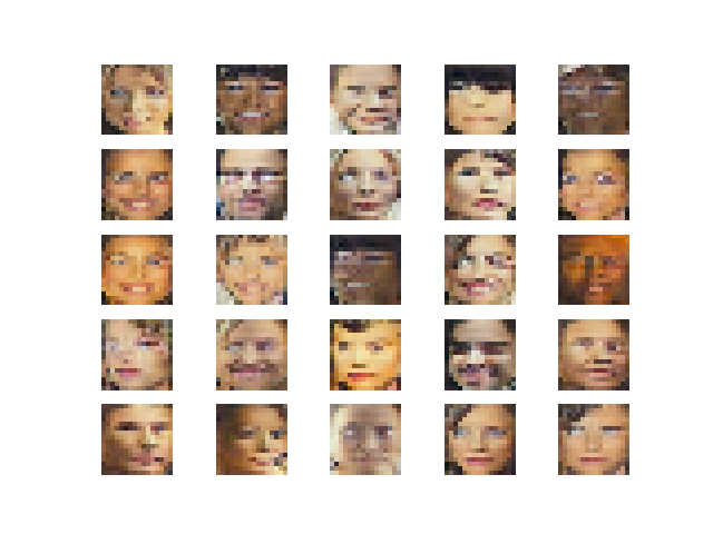 Synthetic Celebrity Faces at 16x16 Resolution After Fade-In Generated by the Progressive Growing GAN
