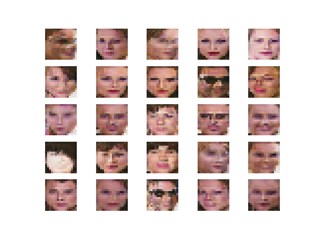 Synthetic Celebrity Faces at 16x16 Resolution After Tuning Generated by the Progressive Growing GAN