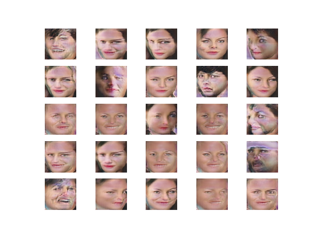 Synthetic Celebrity Faces at 64x64 Resolution After Tuning Generated by the Progressive Growing GAN
