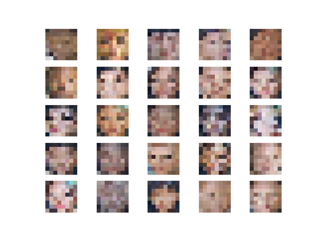 Synthetic Celebrity Faces at 8x8 Resolution After Fade-In Generated by the Progressive Growing GAN