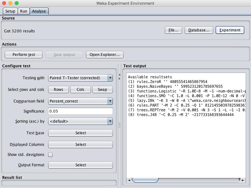 Weka Load Algorithm Comparison Experiment Results for Pima Indians Dataset
