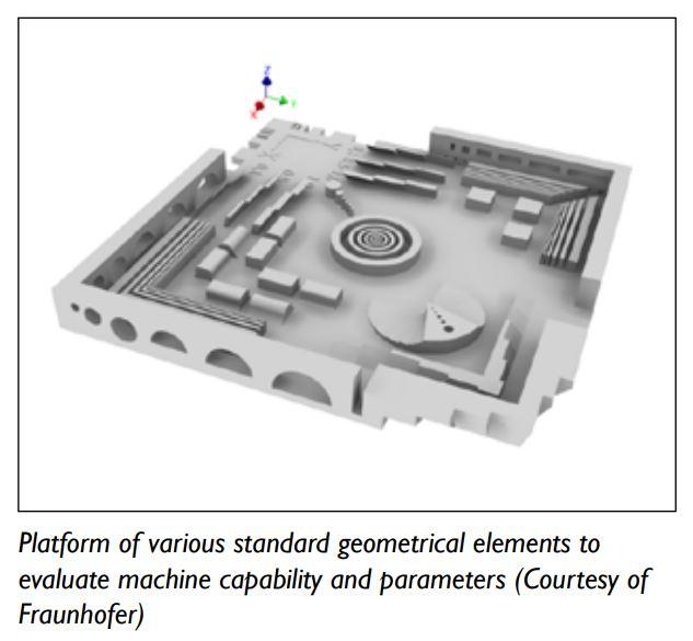 design guidelines for laser