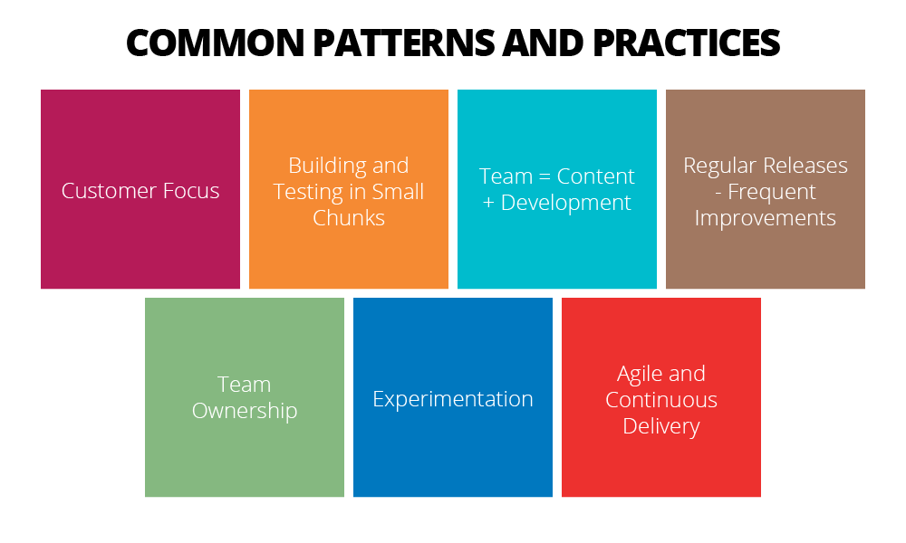 Common Patterns and Practices