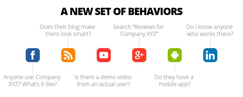 New Set of Behaviors