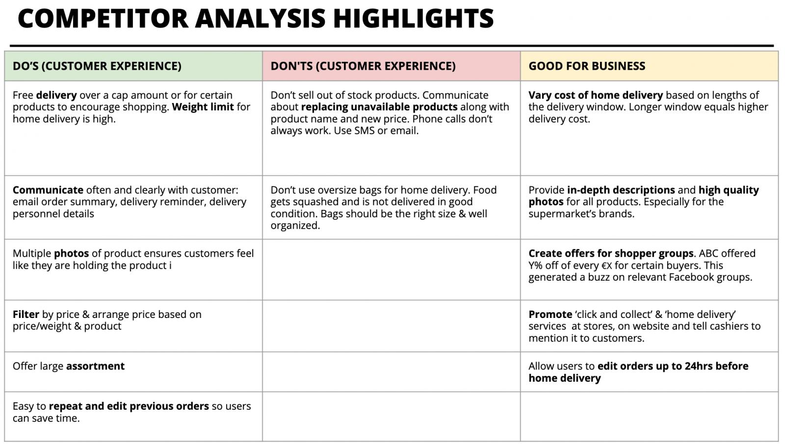 analysis highlights