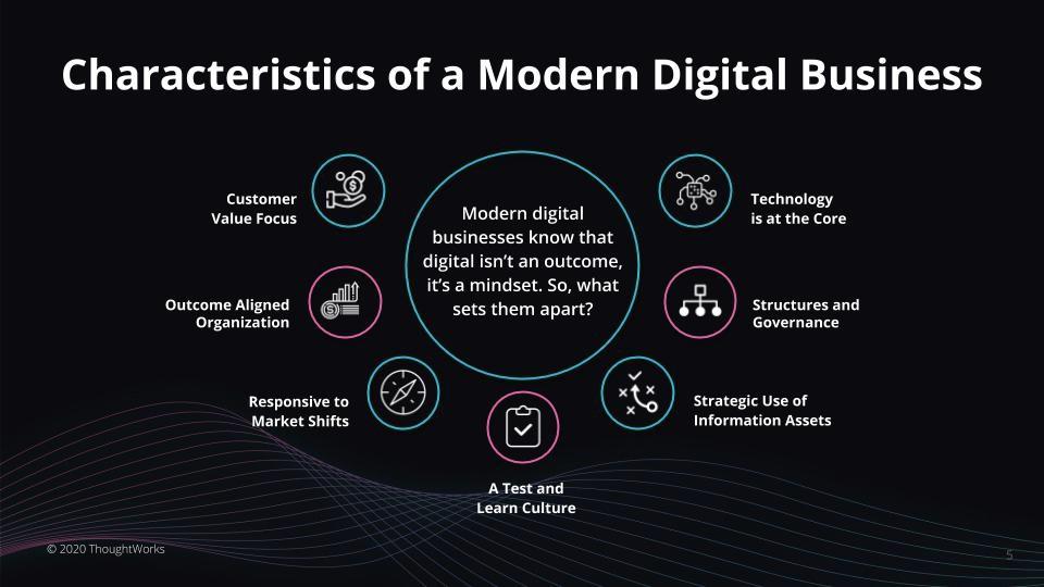 Characteristics of a Modern Digital Business