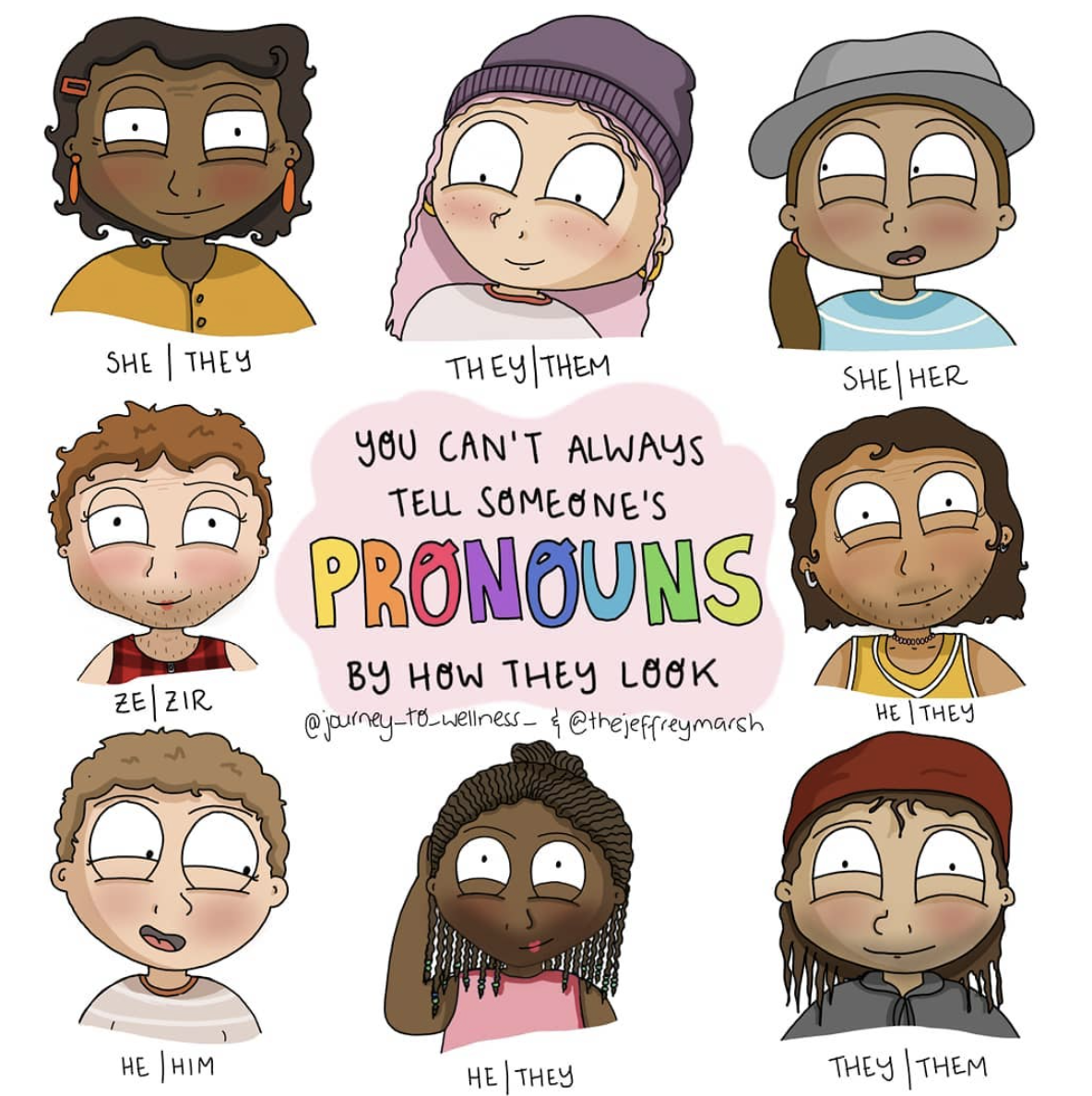 An illustration of different people to make a point about how you can't always tell someone's pronoun based on how they look
